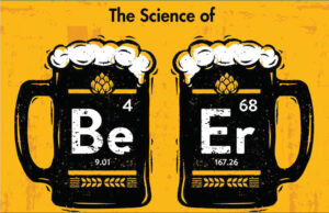 Museum of Discovery and Science: The Science of Beer: Home Brew Edition